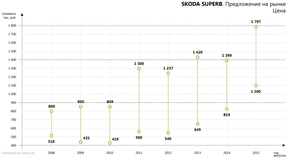 original-skoda_superb-01.jpg20160517-23048-14rmgwu