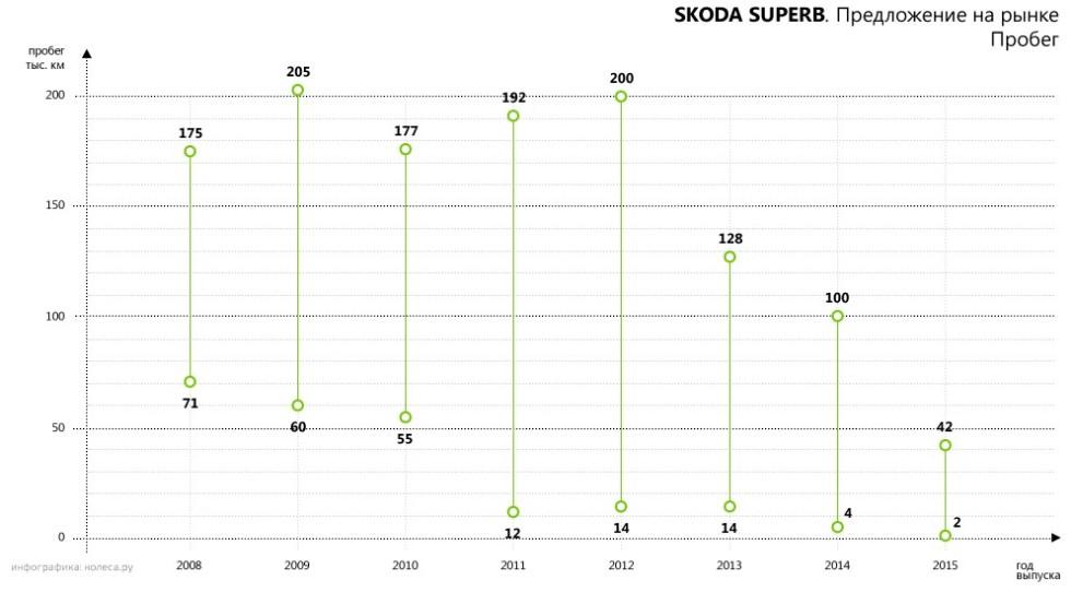 original-skoda_superb-02.jpg20160517-23048-1dl4717