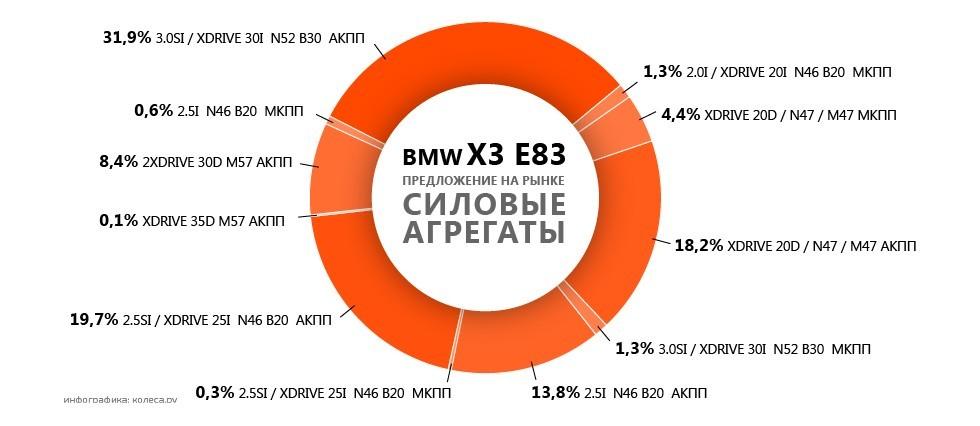 original-bmw_x3_e83-03.jpg20160628-21071-14rb6xx