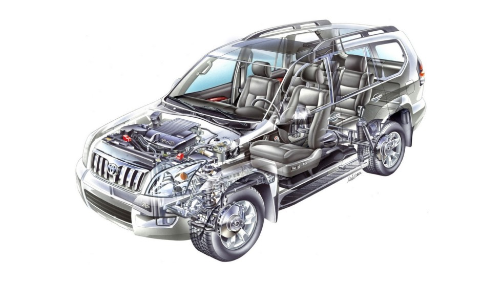 Toyota Land Cruiser Prado 5-door (J120W) '2002–07с