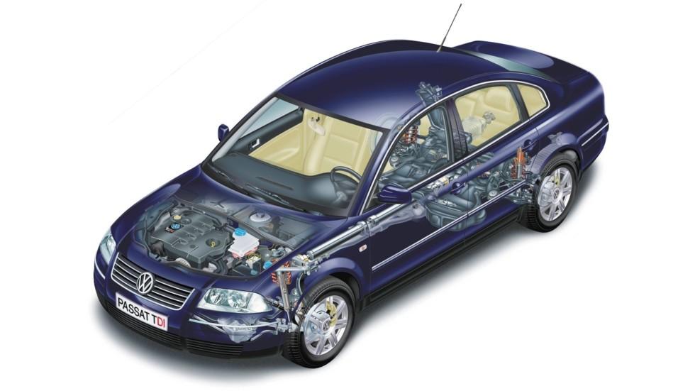 Volkswagen Passat Sedan (B5+) '2000–05