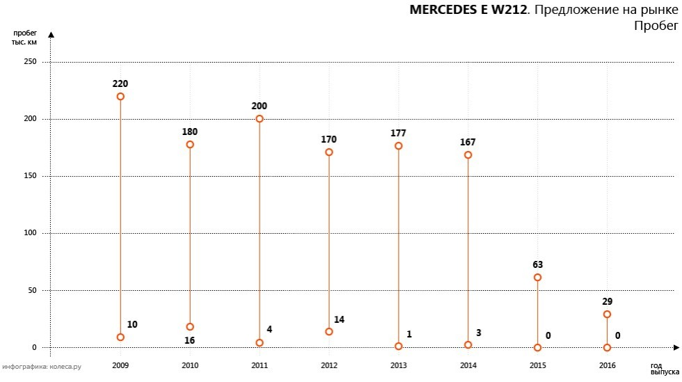 original-mercedes_e_w212-02.jpg20160719-21424-y3vb6l