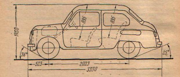 1Основные размеры ЗАЗ-965