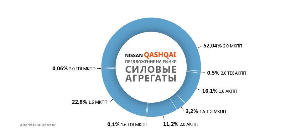 large-nissan_qashqai-03