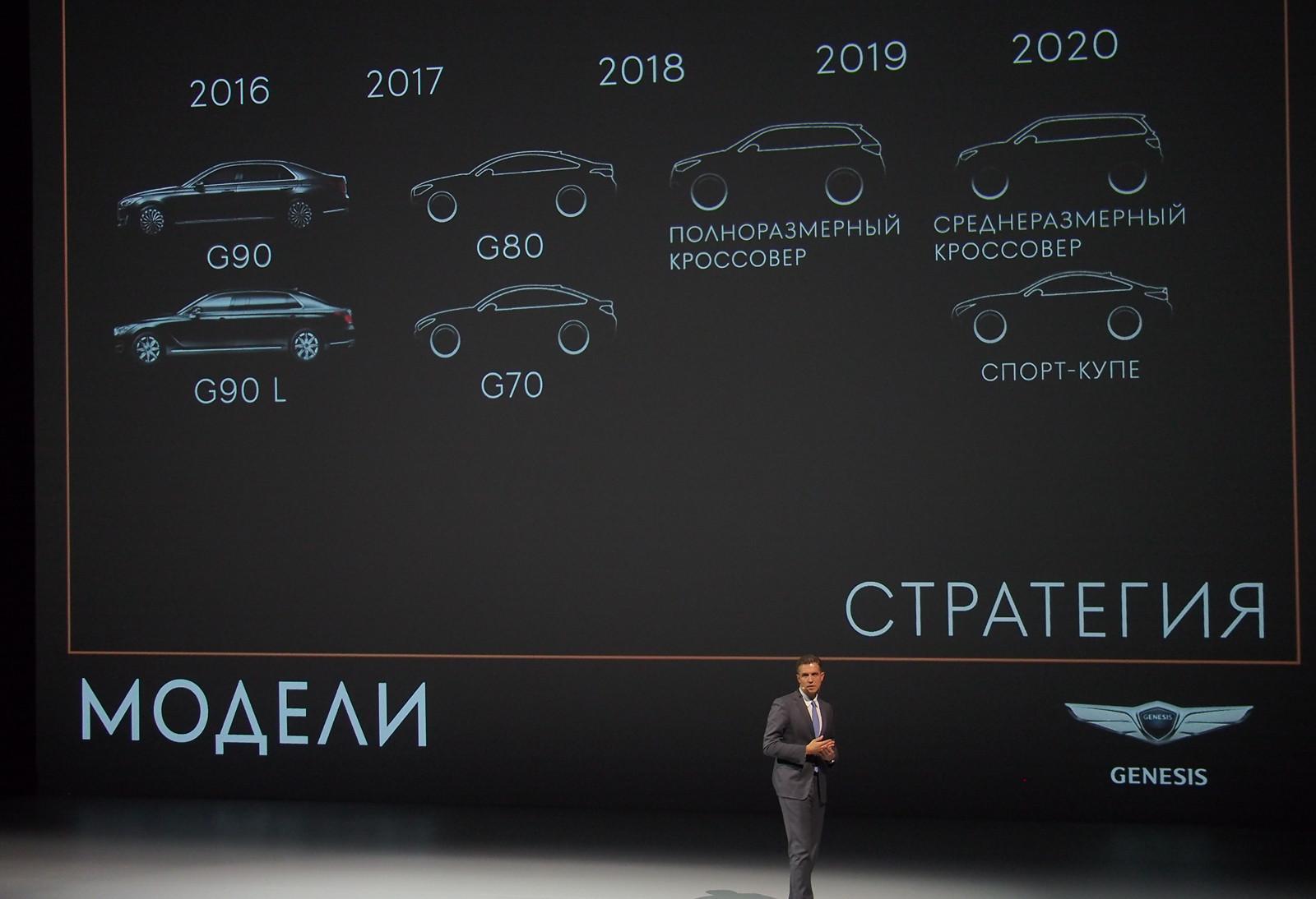 Премиальный бренд Хендай  выходит на русский  рынок сседаном G90