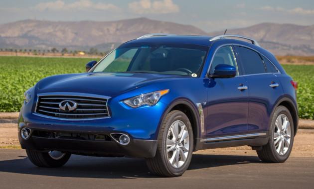 ВоII половине августа цены наавтомобили поменялись у15 разработчиков