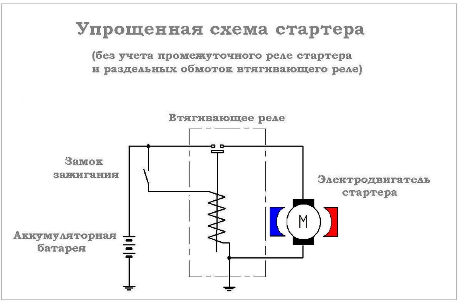 Схема с реле стартер