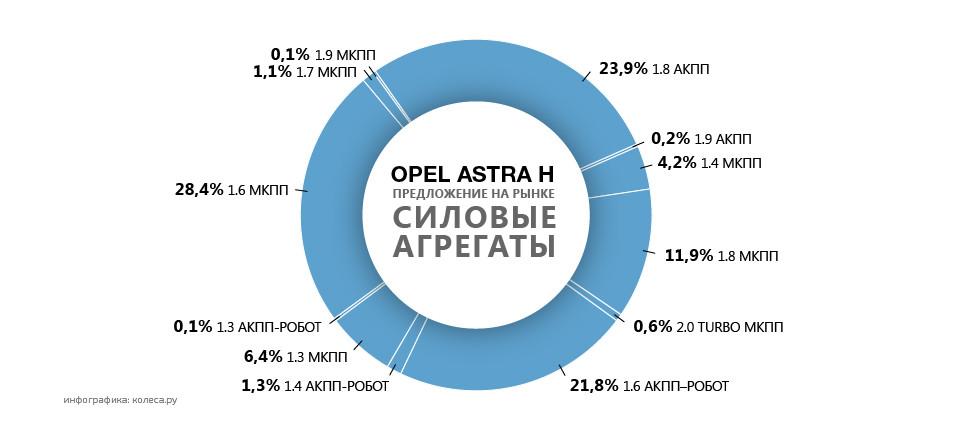 original-opel_astra_h-03.jpg20161025-7471-fcylr9