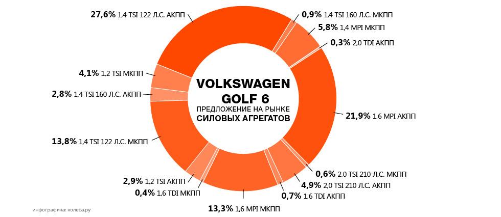 original-volkswagen_golf_6-03.jpg20161129-5761-10vwr5h