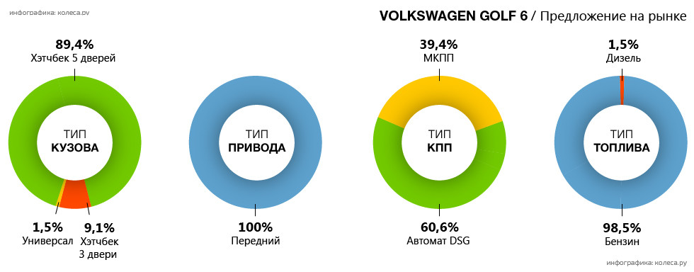 original-volkswagen_golf_6-04.jpg20161129-5761-1a5xmd0
