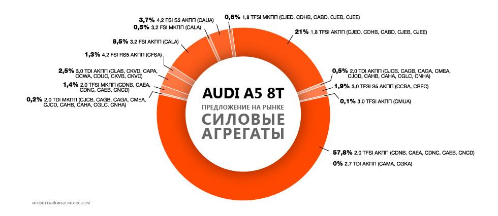AUDI_A5_8T-05-03
