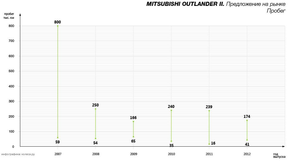 original-mitsubishi_outlander_ii-01.jpg20161230-24445-1ve3kx6