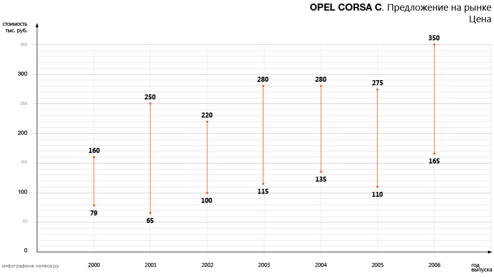 original-opel_corsa_c-02.jpg20161220-3301-4sgxno