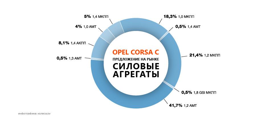 original-opel_corsa_c-03.jpg20161220-3301-1w34ua5