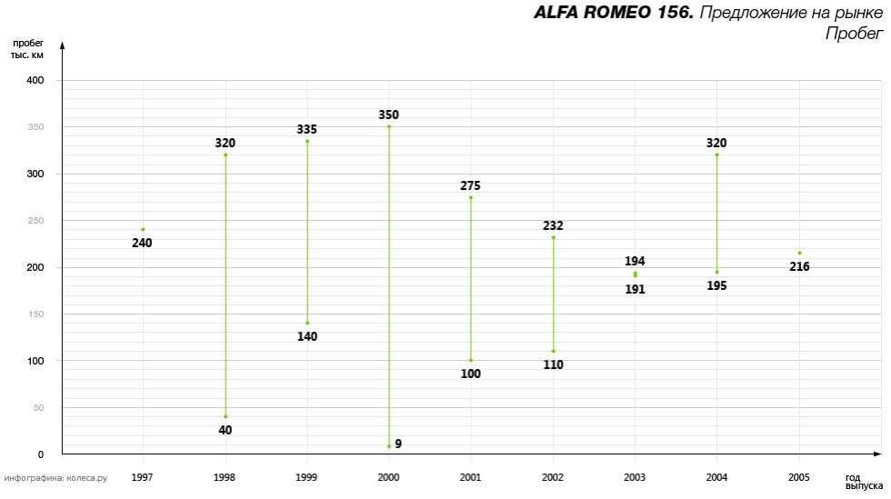 original-alfa_romeo_156-01.jpg20170111-17058-h2k6x0