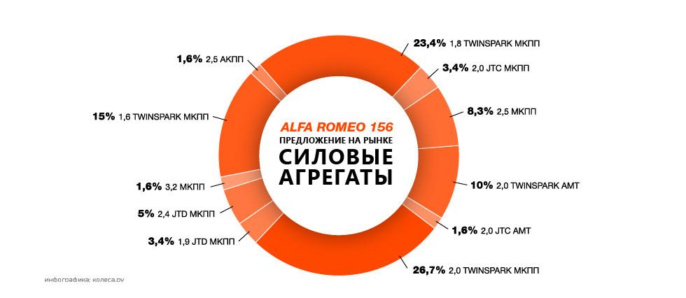 original-alfa_romeo_156-03.jpg20170111-17058-po1q5a