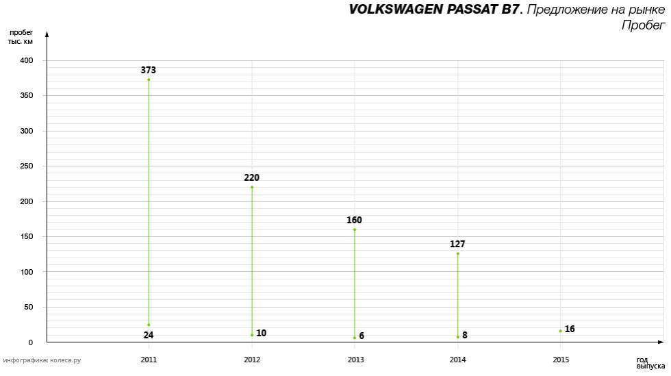 original-volkswagen_passat_b7-01.jpg20170208-14483-1k8fnhe