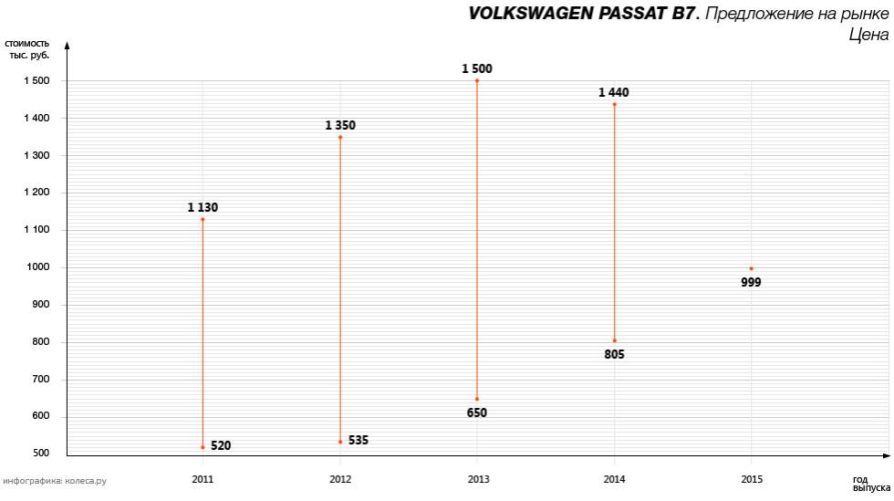 original-volkswagen_passat_b7-02.jpg20170208-14483-1ftvy5t
