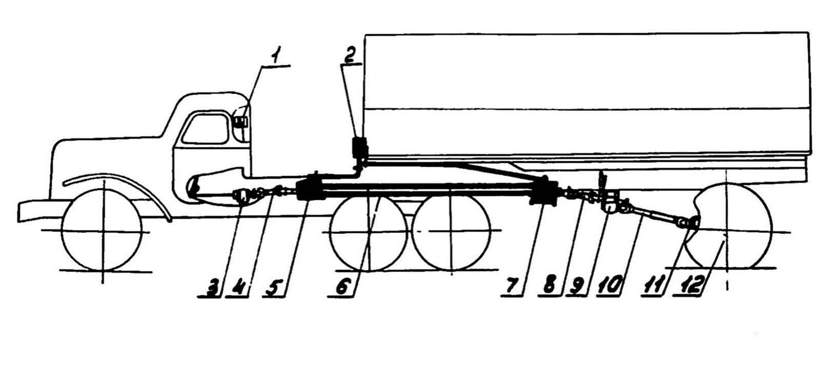 Схема трехосного тягача