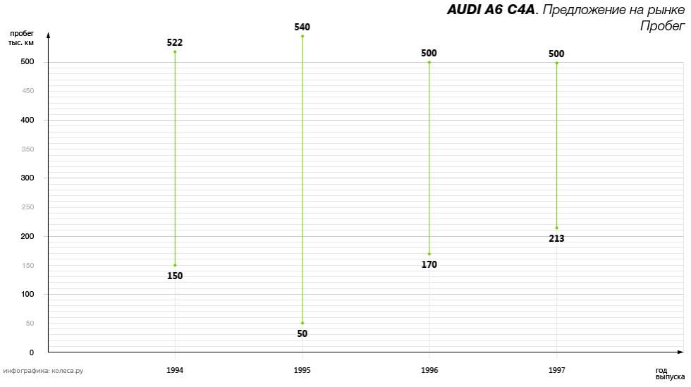 Audi_a6_c4a-01