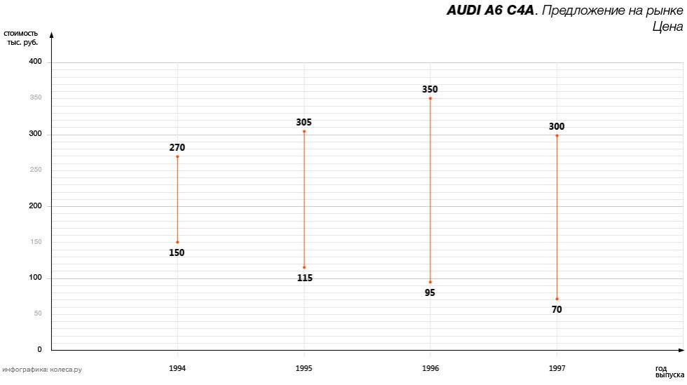 Audi_a6_c4a-02
