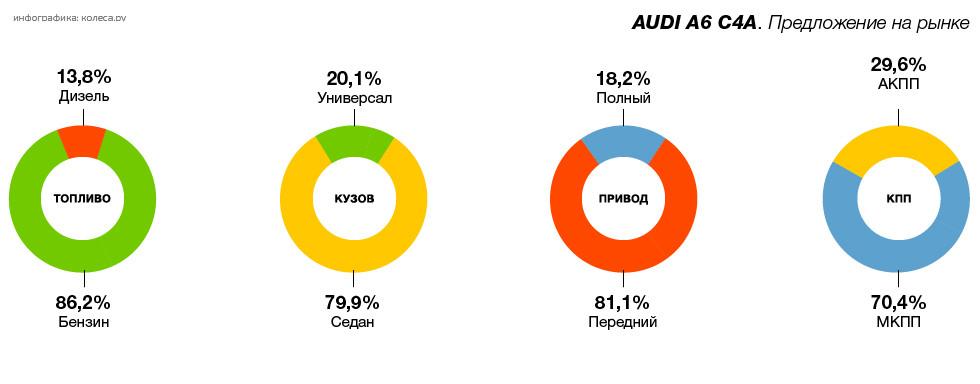 Audi_a6_c4a-04