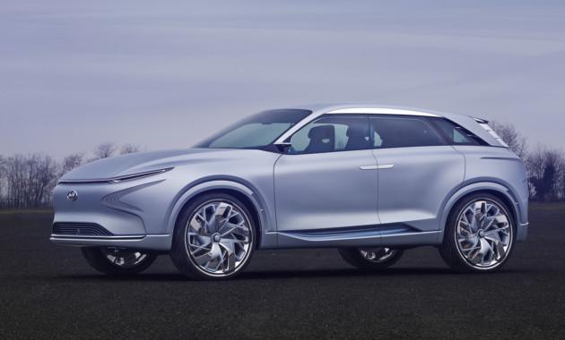 Хёндай показала вЖеневе концептуальный автомобиль нового кроссовера— Чистый испокойный