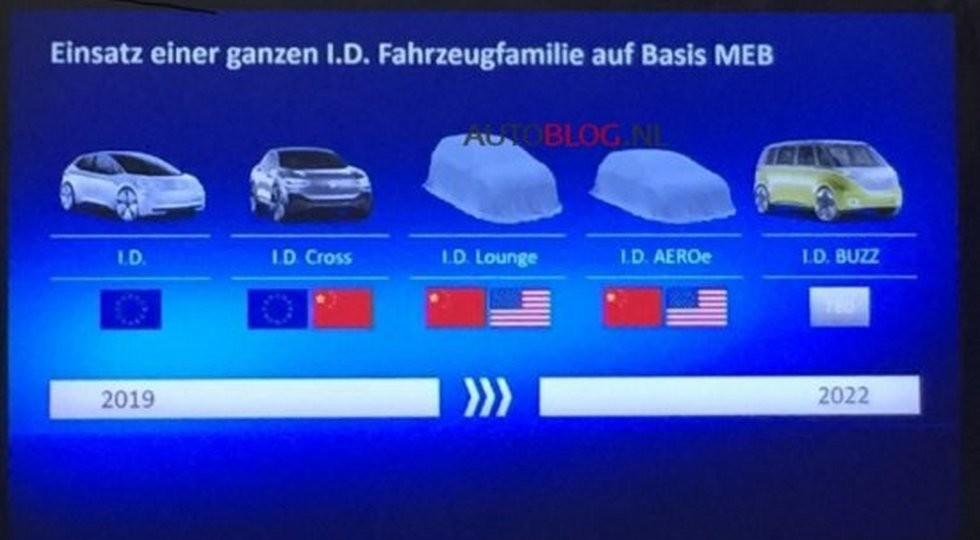Фольксваген выпустит 5 электромобилей до 2022г
