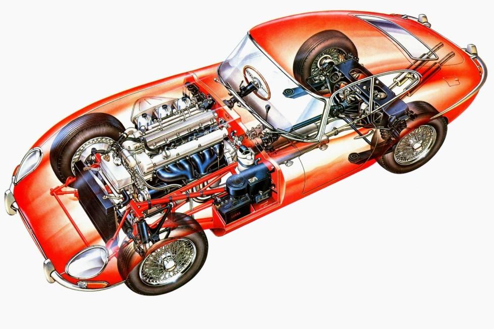На фото: Jaguar E-Type '1962–64