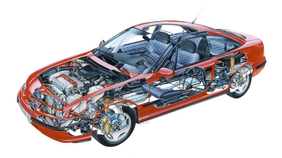 Много за малые деньги: 5 любопытнейших автомобилей за 150 тысяч рублей