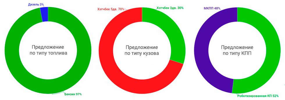 топлиов_кпп_кузов