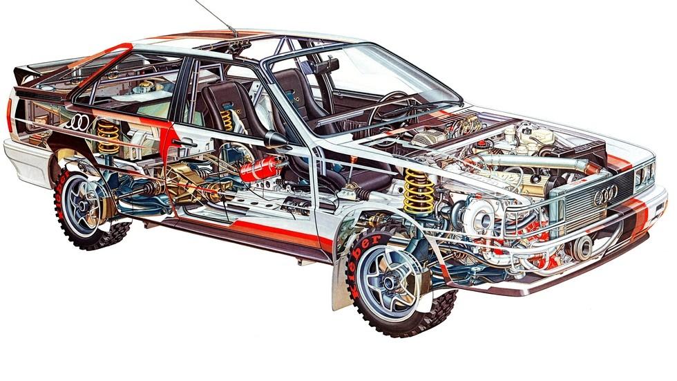audi_quattro_rally_car_3