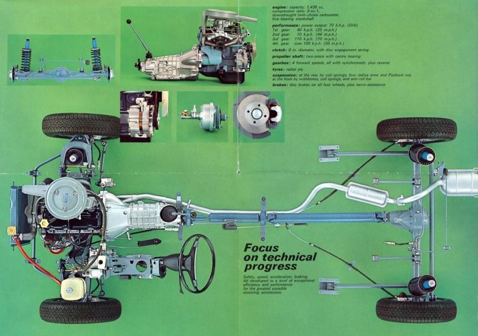 На фото: шасси Fiat-124