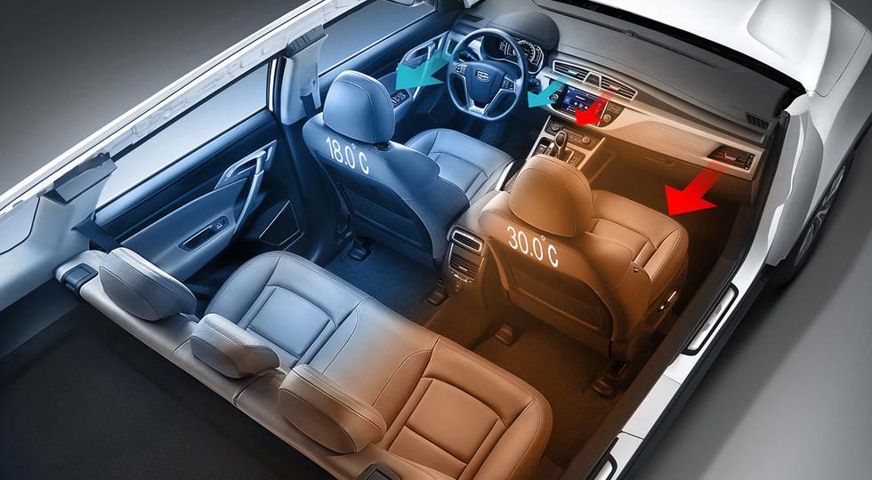 GEELY NEW SUV-Interior 27