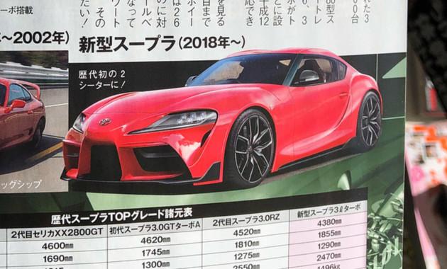 Новая Тойота Supra на100% рассекречена