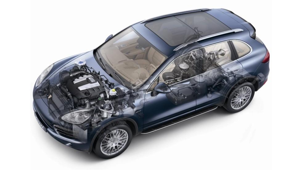 Porsche Cayenne Diesel '2010–14