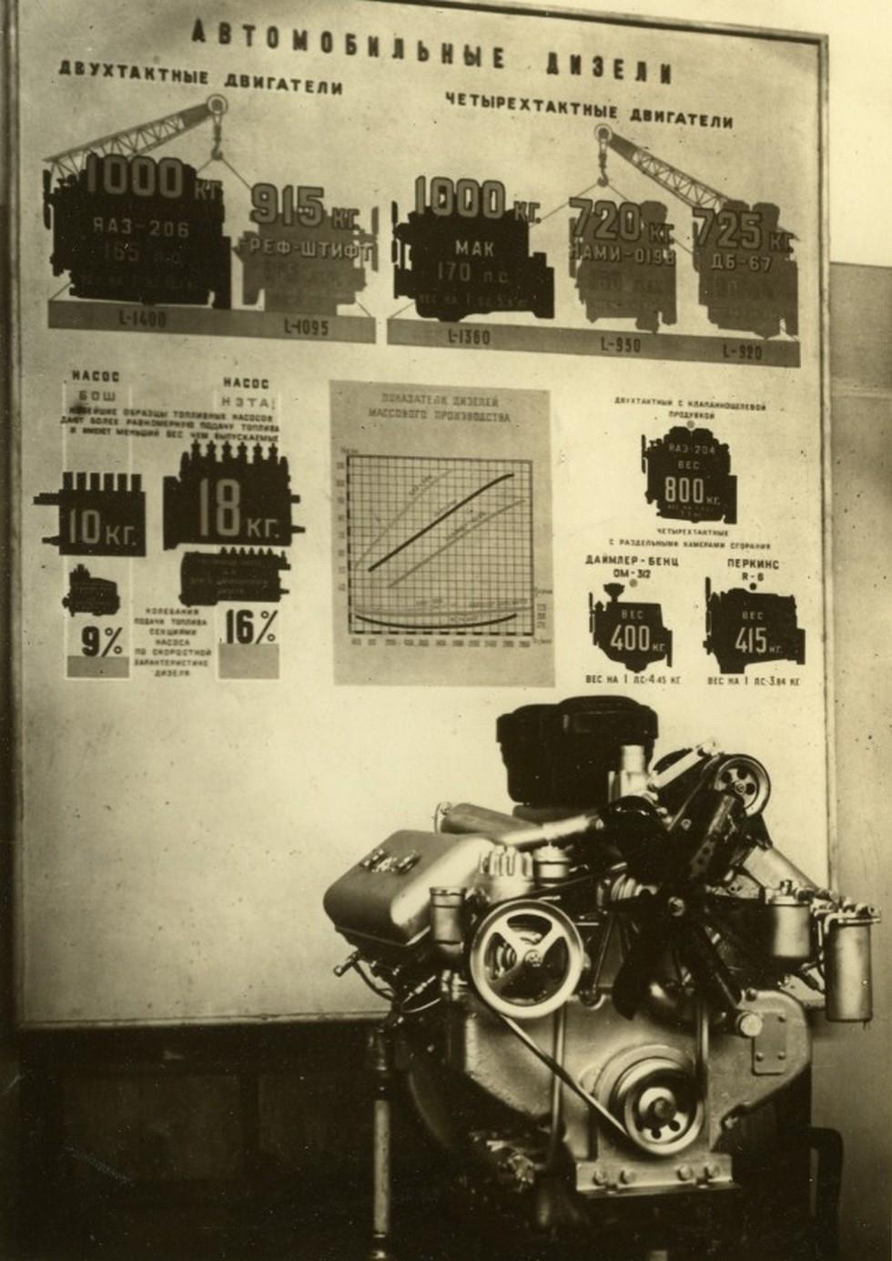 Выставка 1956 2_html_255bfda8