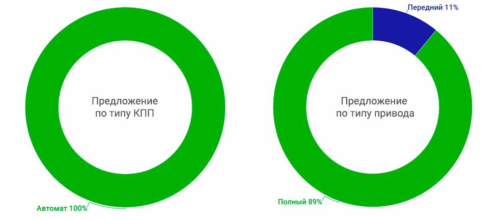 кпп_привод