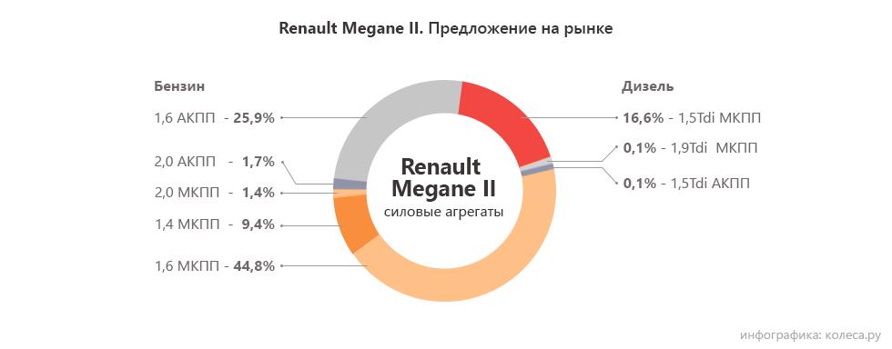 renault-megane-ii (2)