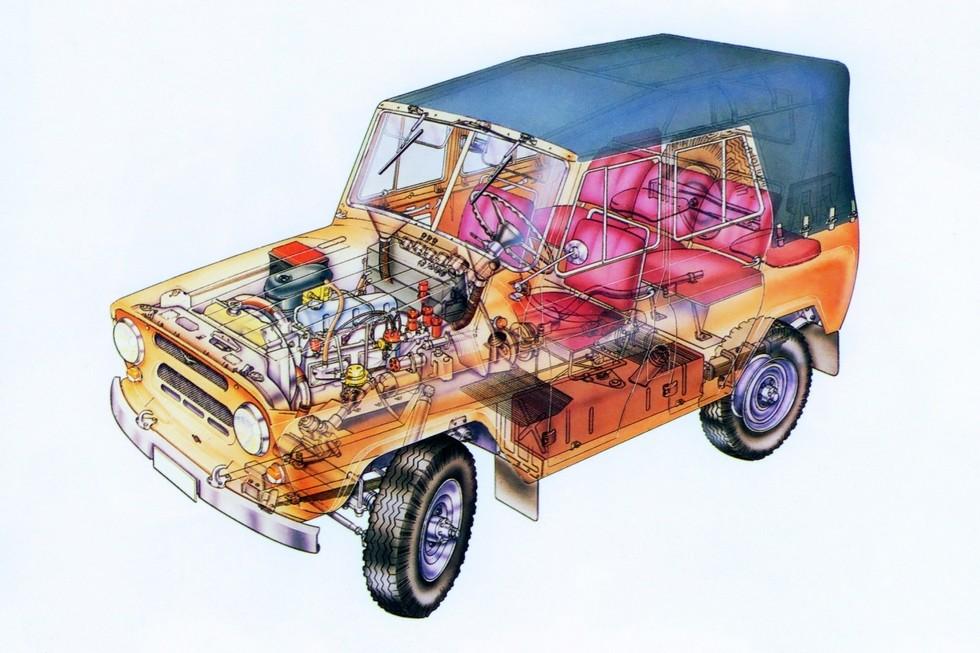 УАЗ 3151 схема