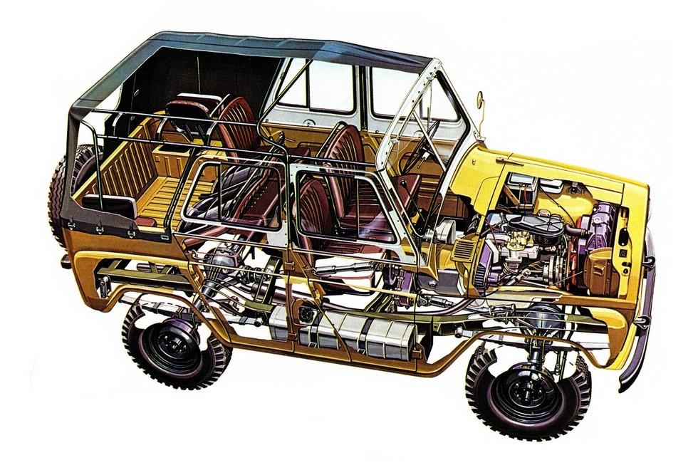 УАЗ 469Б схема