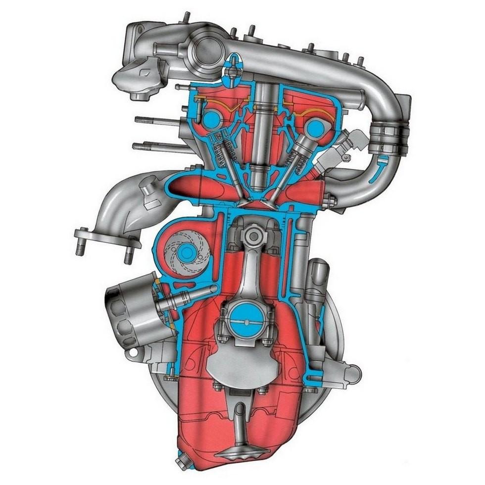 двигатель 16V
