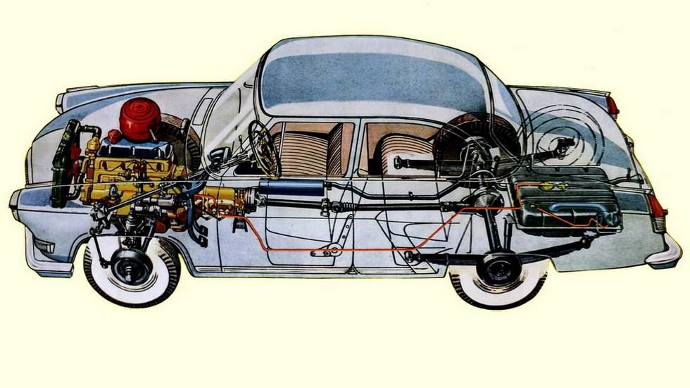 ГАЗ-21 Волга '1962–65 схема