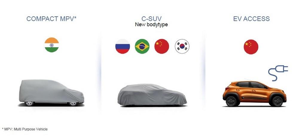Слайд презентации Renault. Модель С-SUV - это кросс-купе Arkana, которое выйдет на наш рынок в 2019-м. Компактвэн и электрический Kwid пока не представлены