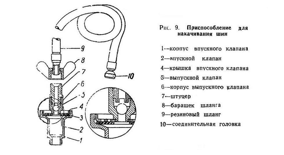 приспособление для подкачки шин