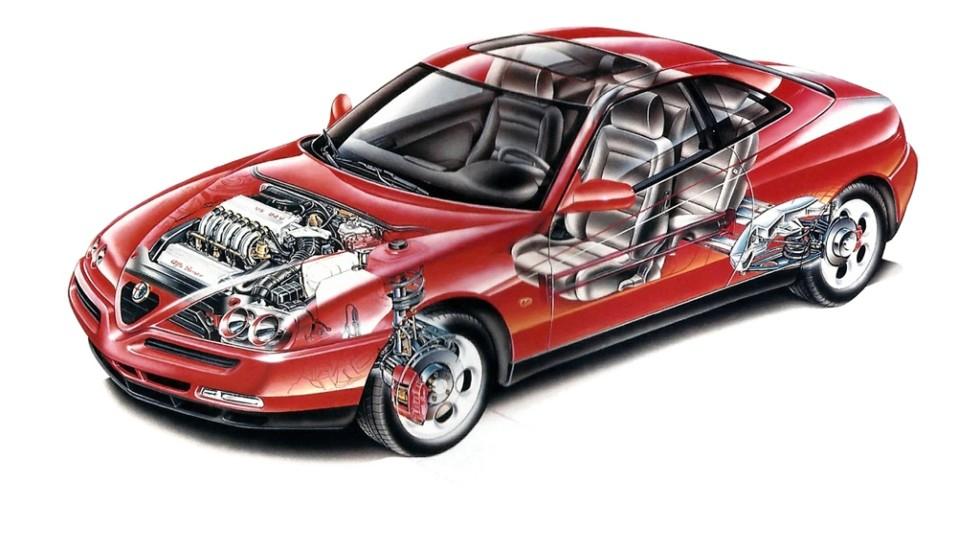 Alfa Romeo GTV Worldwide (916C) '1995–98