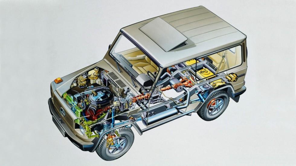 Mercedes-Benz G-Klasse (Br.463) '1990–н.в.