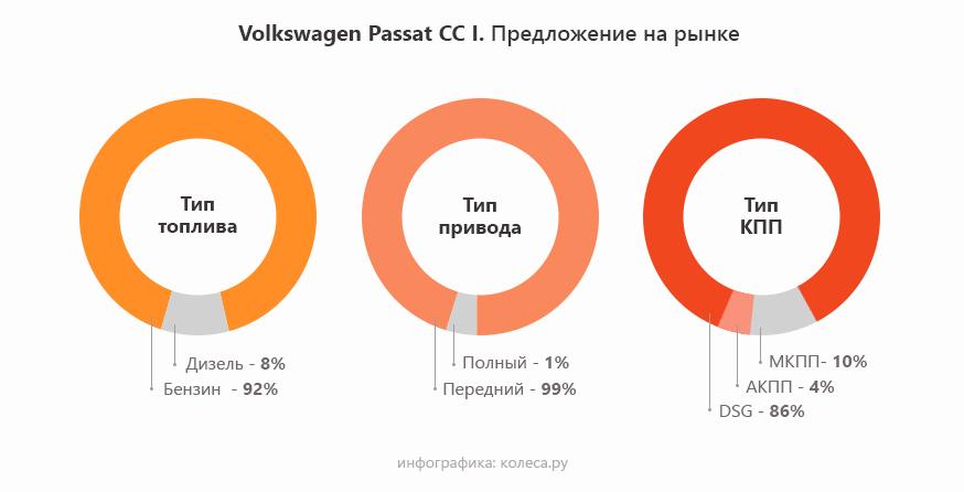 vw-passat-cc-i-3