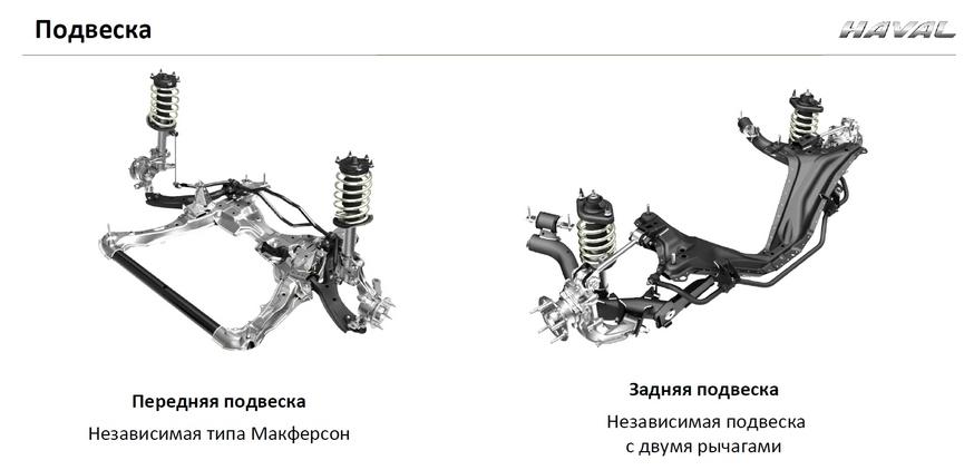 Приятно и не стыдно: тест-драйв кроссовера Haval F7 российской сборки