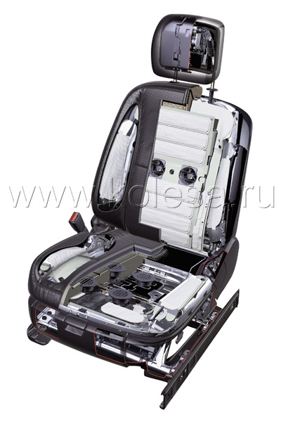 Современное автомобильное кресло – многофункциональный комбайн